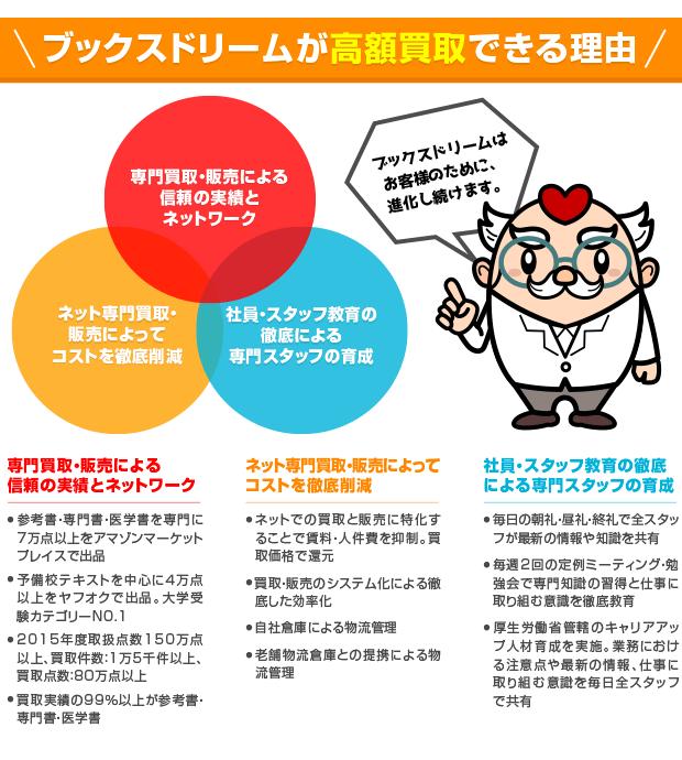 kougaku_riyu